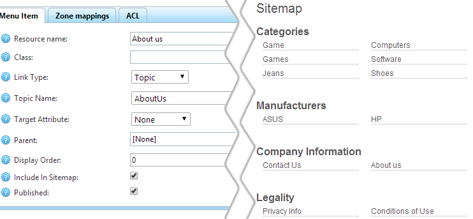 Support Sitemap